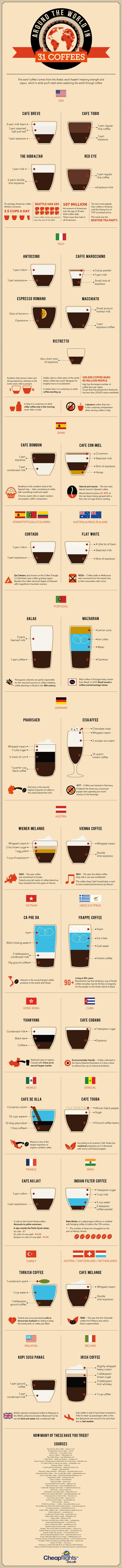 31-coffees-around-the-world