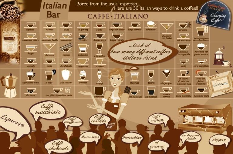 infografia-cafe-italiano